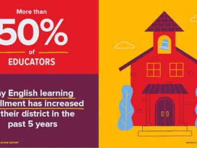 McGraw-Hill Education Releases English Learners Report